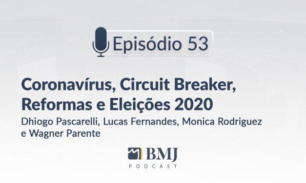 Coronavírus, Circuit Breaker, Reformas e Eleições 2020